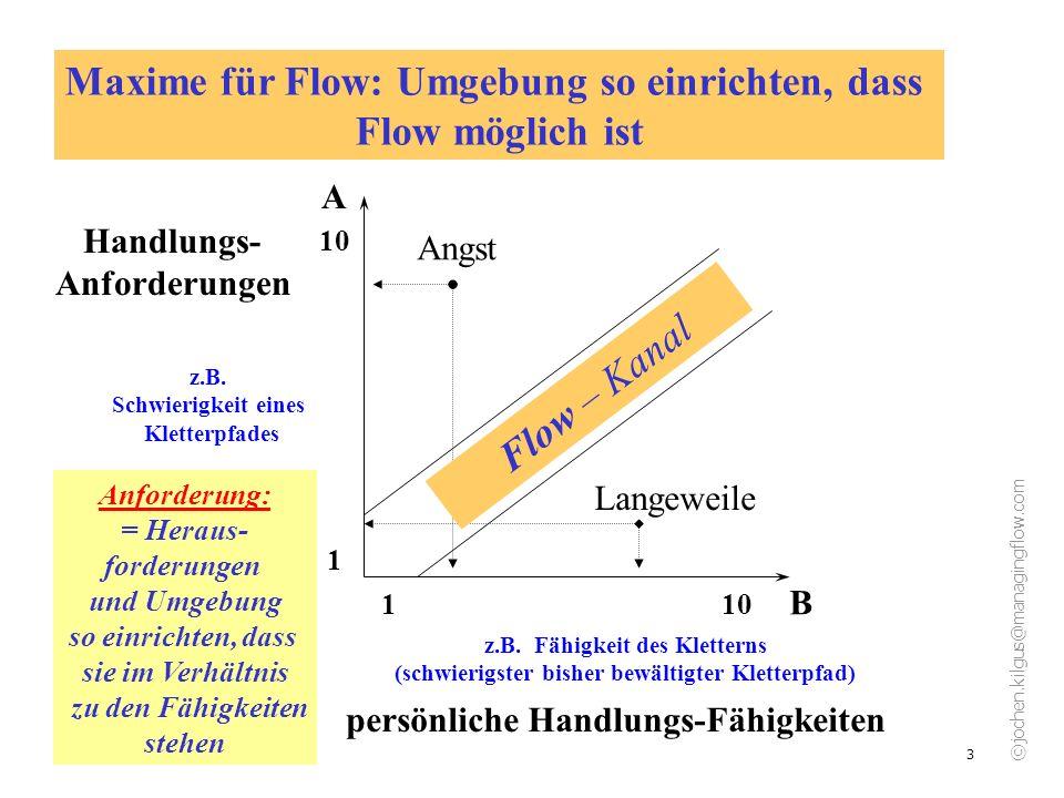 ©jochen.kilgus@managingflow.com 4 Sechs Merkmale, wenn FLOW erlebt wird Verschmelzen von Handlung und Bewusstsein Zentrierung der Aufmerksamkeit auf ein beschränktes Stimulusfeld Selbstvergessenheit => Verlust des Bewusstseins seiner selbst => Gefühl der Ich-Losigkeit traumwandlerische Kontrolle über die Handlung und Umwelt Widerspruchsfreie Handlungsanforderungen und Rückmeldungen autotelisches Wesen des Flow- Erlebnisses = keine Belohnung nötig, die ausserhalb seiner/ihrer selbst liegen Quelle: M.