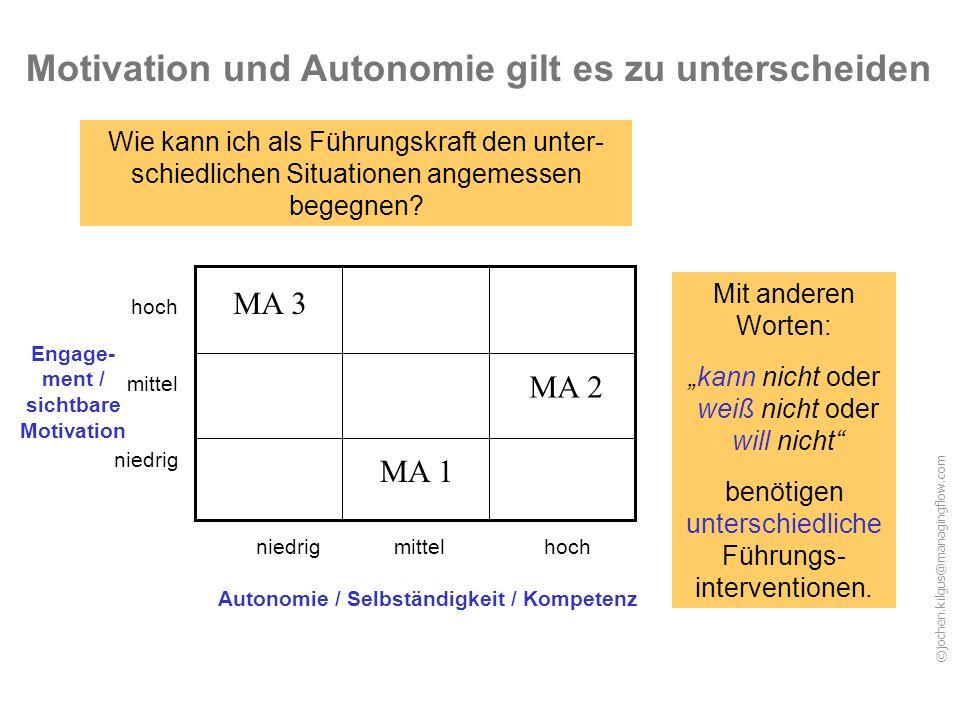 ©jochen.kilgus@managingflow.com Motivation und Autonomie gilt es zu unterscheiden Wie kann ich als Führungskraft den unter- schiedlichen Situationen angemessen begegnen.