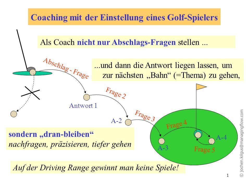 © jochen.kilgus@managingflow.com 1 Auf der Driving Range gewinnt man keine Spiele.