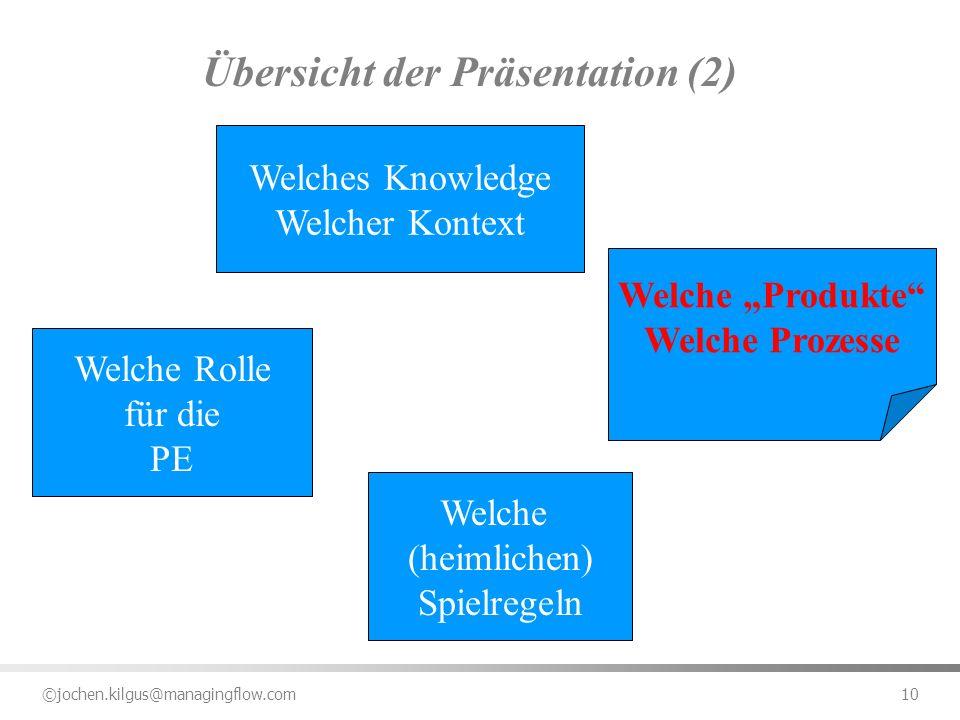 ©jochen.kilgus@managingflow.com 10 Welche (heimlichen) Spielregeln Welche Rolle für die PE Übersicht der Präsentation (2) Welche Produkte Welche Proze