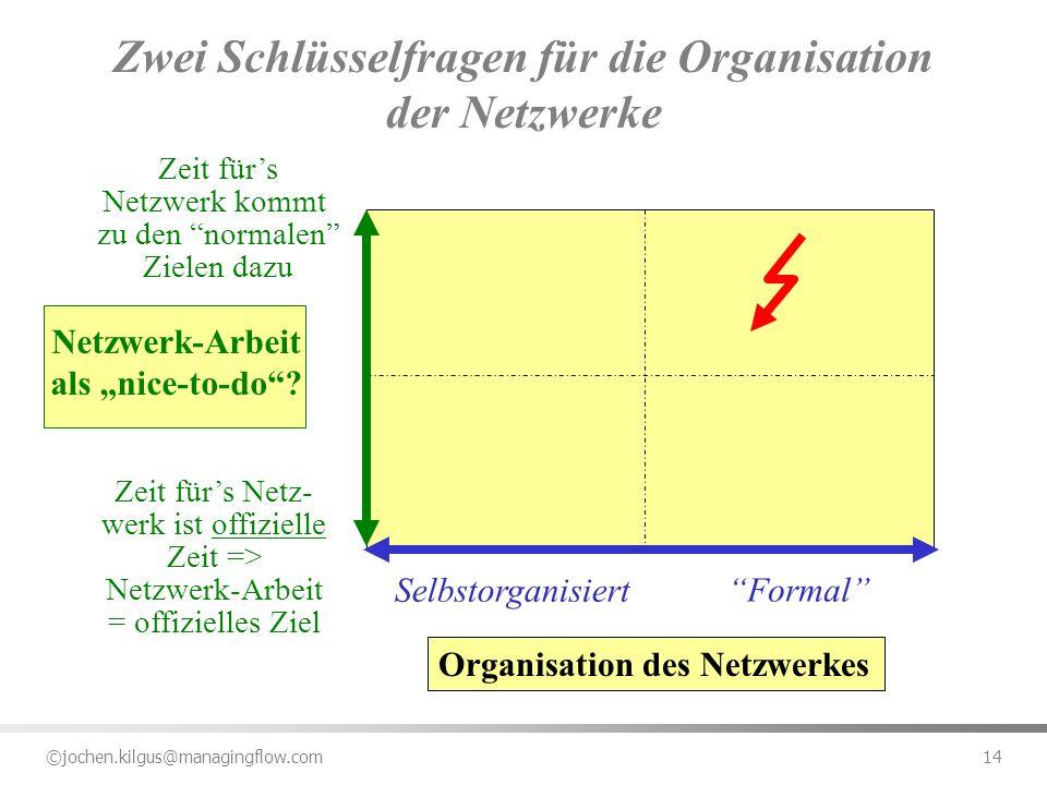 ©jochen.kilgus@managingflow.com 14 Zeit fürs Netz- werk ist offizielle Zeit => Netzwerk-Arbeit = offizielles Ziel Zeit fürs Netzwerk kommt zu den norm