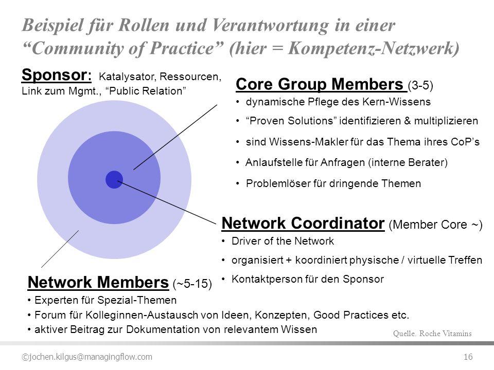 ©jochen.kilgus@managingflow.com 16 Beispiel für Rollen und Verantwortung in einer Community of Practice (hier = Kompetenz-Netzwerk) Network Members (~