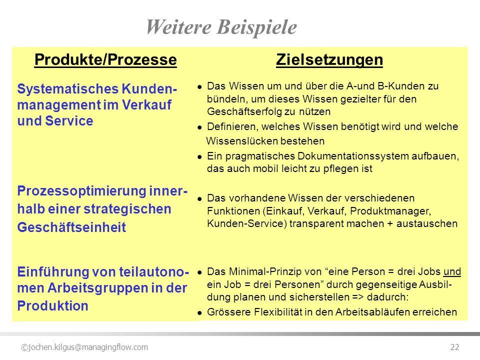©jochen.kilgus@managingflow.com 22 Produkte/Prozesse Systematisches Kunden- management im Verkauf und Service Prozessoptimierung inner- halb einer str
