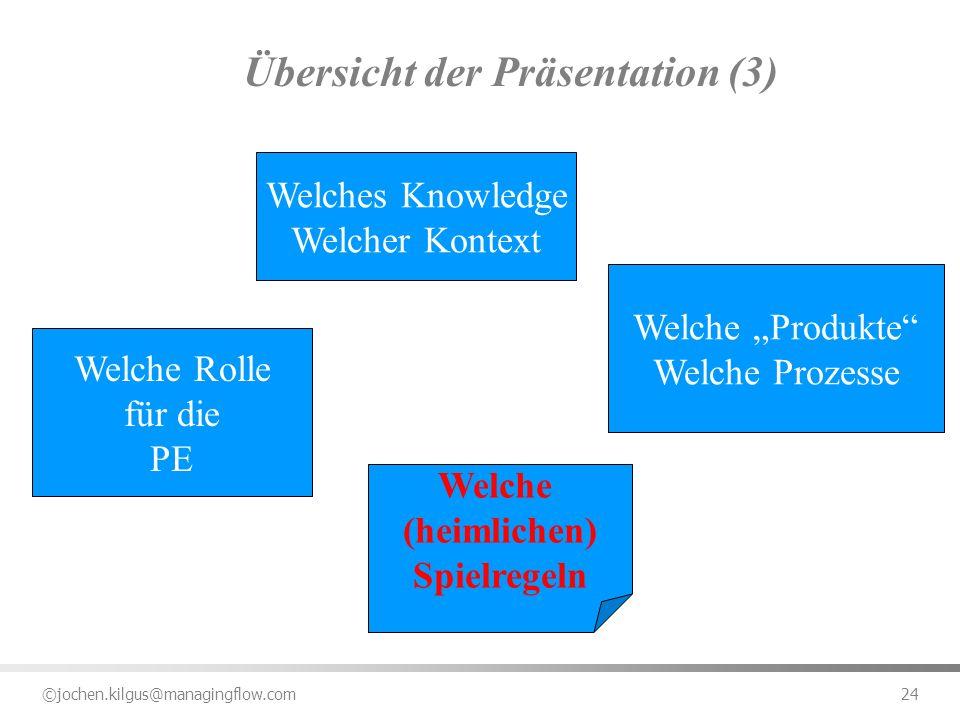 ©jochen.kilgus@managingflow.com 24 Welche Produkte Welche Prozesse Welche Rolle für die PE Übersicht der Präsentation (3) Welche (heimlichen) Spielreg