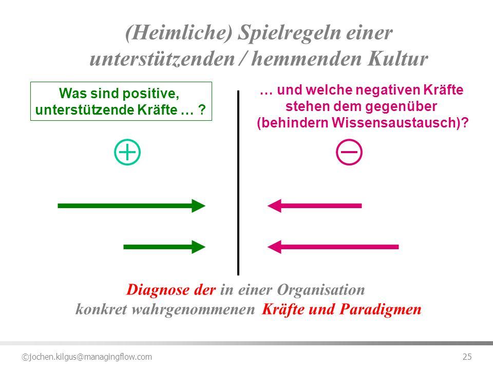 ©jochen.kilgus@managingflow.com 25 Was sind positive, unterstützende Kräfte … ? … und welche negativen Kräfte stehen dem gegenüber (behindern Wissensa