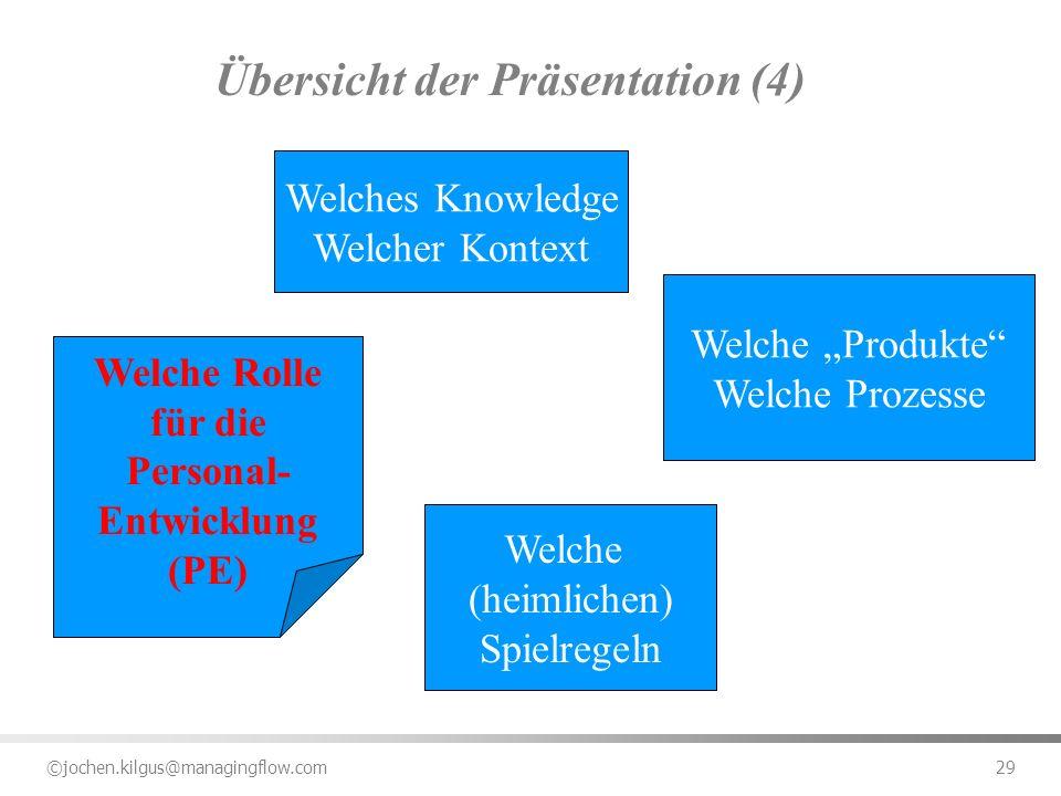 ©jochen.kilgus@managingflow.com 29 Welche Produkte Welche Prozesse Welche (heimlichen) Spielregeln Übersicht der Präsentation (4) Welche Rolle für die