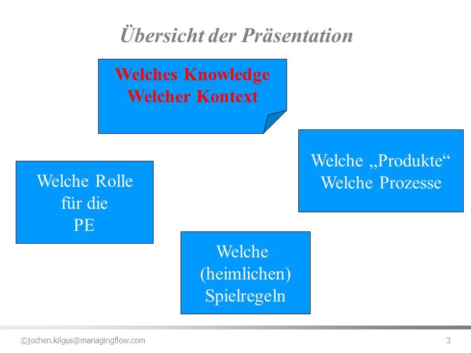 ©jochen.kilgus@managingflow.com 24 Welche Produkte Welche Prozesse Welche Rolle für die PE Übersicht der Präsentation (3) Welche (heimlichen) Spielregeln Welches Knowledge Welcher Kontext