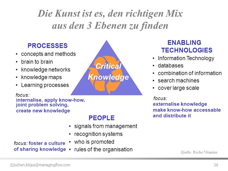 ©jochen.kilgus@managingflow.com 36 Die Kunst ist es, den richtigen Mix aus den 3 Ebenen zu finden PEOPLE signals from management recognition systems w
