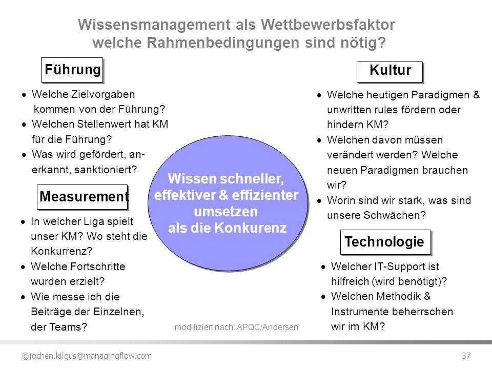 ©jochen.kilgus@managingflow.com 37 Wissen schneller, effektiver & effizienter umsetzen als die Konkurenz Wissen schneller, effektiver & effizienter um