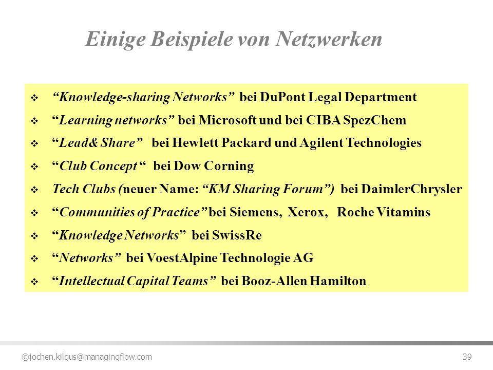 ©jochen.kilgus@managingflow.com 39 Einige Beispiele von Netzwerken Knowledge-sharing Networks bei DuPont Legal Department Learning networksbei Microso