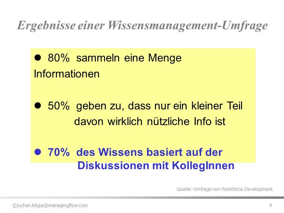 ©jochen.kilgus@managingflow.com 4 80% sammeln eine Menge Informationen 50% geben zu, dass nur ein kleiner Teil davon wirklich nützliche Info ist 70% d