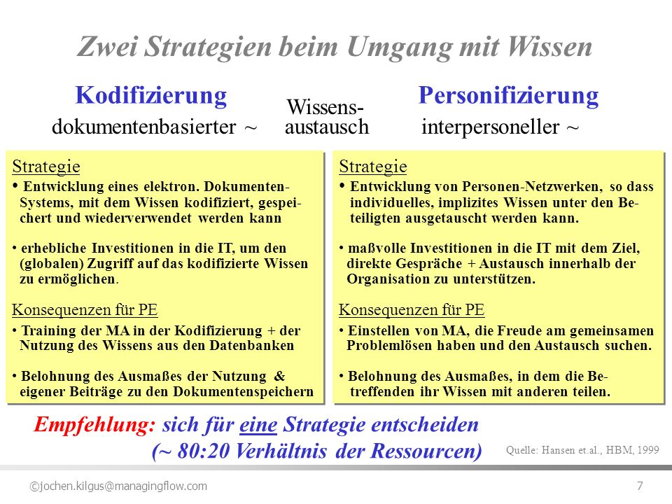 ©jochen.kilgus@managingflow.com 18 Verschiedene Typen von CoPs haben unter- schiedliche Zielsetzungen und Schwerpunkte Commu- nity Type Supporting & Learning Best PracticeKnowledge Stewarding Innovation Organisa- tional Drivers -lower cost through reuse -preserve excellence - lower cost through standardisation - consistency of products - reduce risk - technical excellence - professional development -technical market leadership -monitoring shifting market trends Key Activi- ties & Processes - connecting members - knowing who who - collecting - validating - publishing - enforcing -list leading experts -manage content -identify emerging trends -share insights and warning signs -decipher trends Motive & Reward for Participa- tion - sense of belonging - desire to help peers - passion for the topic - desire for improve- ment - management review - assistance with daily work - passion for the topic - professional development -responsibility to detect emerging trends - opportunity to be on the leading edge Knowledge Exchange - tacit to tacit - high on trust - low on tacit - explicit to explicit - tacit to explicit - tacit to tacit - explicit to tacit (sense-making) Quelle: APQC-Report 2000