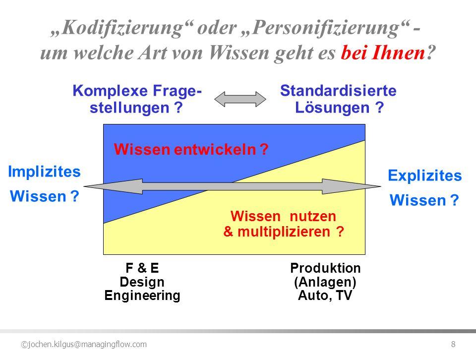 ©jochen.kilgus@managingflow.com 8 Kodifizierung oder Personifizierung - um welche Art von Wissen geht es bei Ihnen? Implizites Wissen ? Explizites Wis