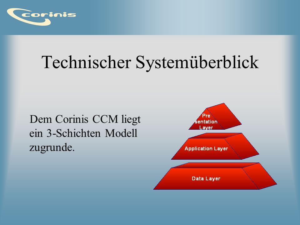Technischer Systemüberblick Dem Corinis CCM liegt ein 3-Schichten Modell zugrunde.