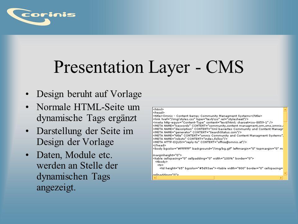 Presentation Layer - CMS Design beruht auf Vorlage Normale HTML-Seite um dynamische Tags ergänzt Darstellung der Seite im Design der Vorlage Daten, Mo