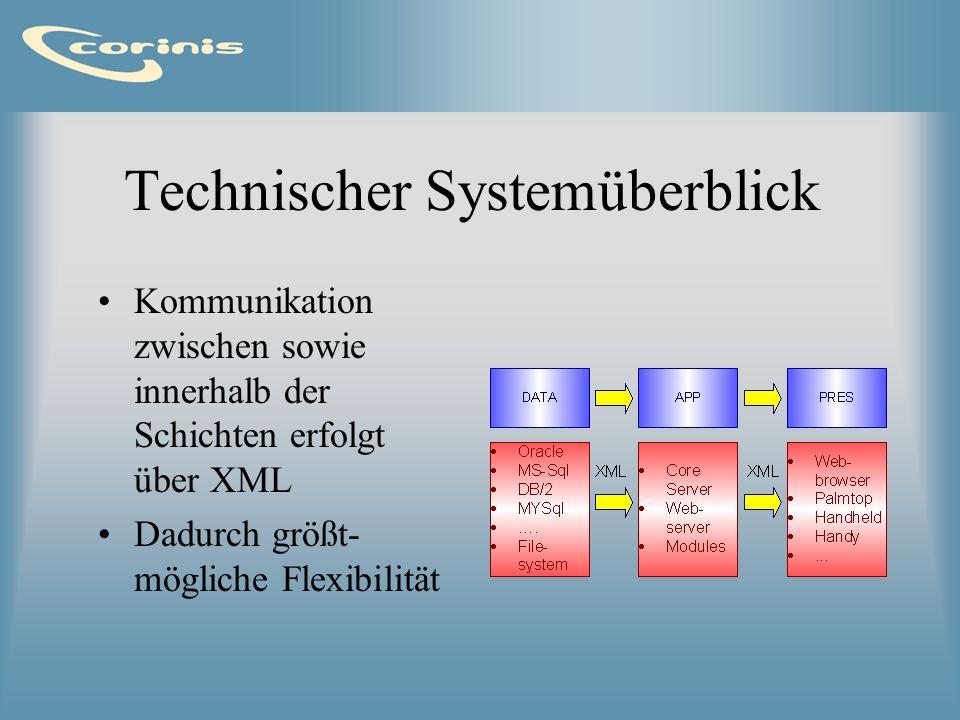 Systemkonfiguration Über XML-File Configurator übernimmt Einstellungen Configurator konfiguriert System automatisch