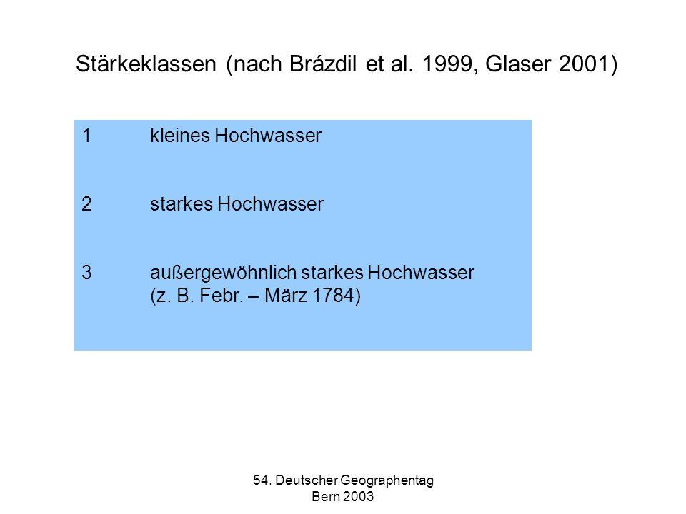 54. Deutscher Geographentag Bern 2003 Stärkeklassen (nach Brázdil et al. 1999, Glaser 2001) 1kleines Hochwasser 2starkes Hochwasser 3außergewöhnlich s
