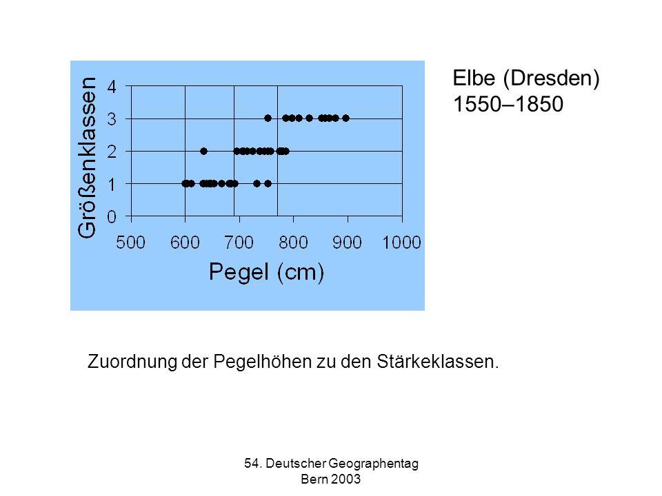 54. Deutscher Geographentag Bern 2003 Elbe (Dresden) 1550–1850 Zuordnung der Pegelhöhen zu den Stärkeklassen.