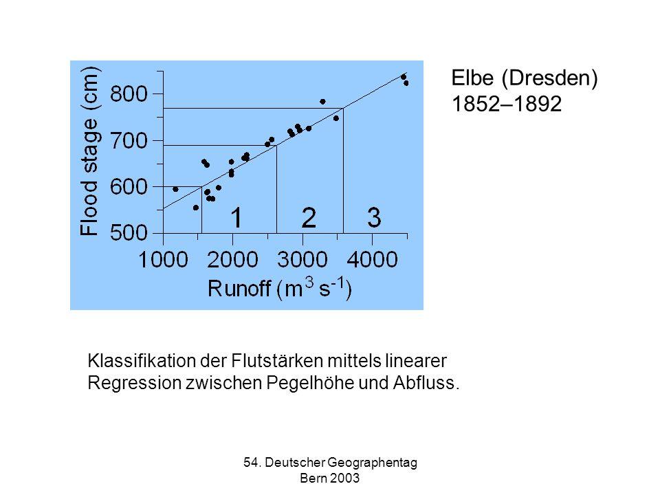 54. Deutscher Geographentag Bern 2003 Elbe (Dresden) 1852–1892 Klassifikation der Flutstärken mittels linearer Regression zwischen Pegelhöhe und Abflu