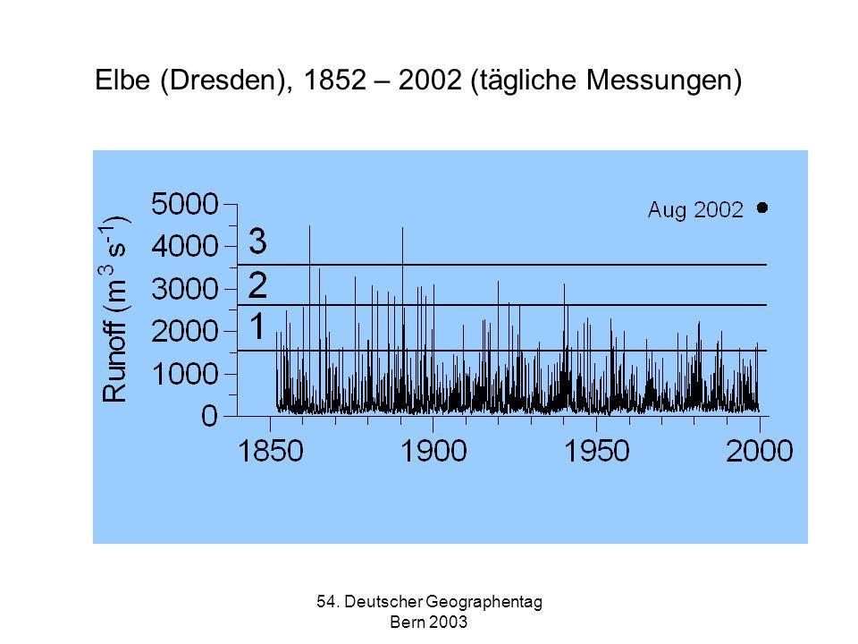 54. Deutscher Geographentag Bern 2003 Elbe (Dresden), 1852 – 2002 (tägliche Messungen)