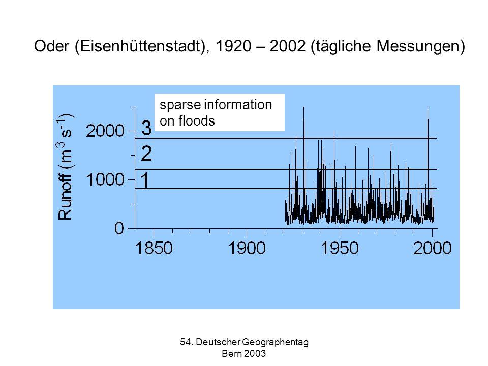 54. Deutscher Geographentag Bern 2003 Oder (Eisenhüttenstadt), 1920 – 2002 (tägliche Messungen) sparse information on floods
