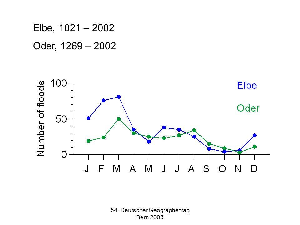 54. Deutscher Geographentag Bern 2003 Elbe, 1021 – 2002 Oder, 1269 – 2002