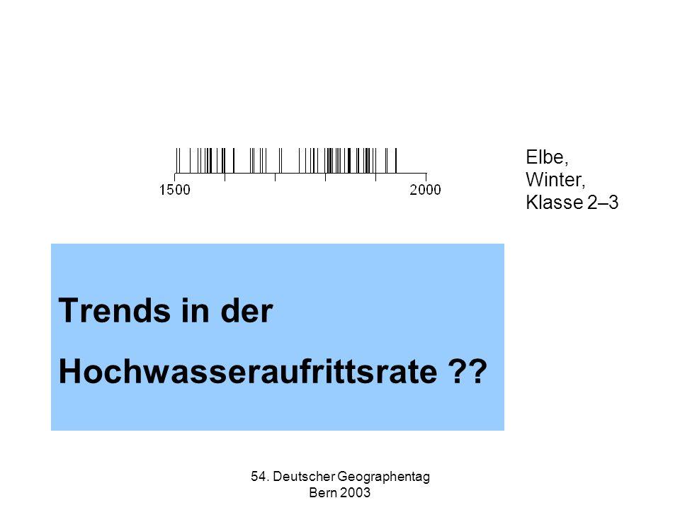 54. Deutscher Geographentag Bern 2003 Trends in der Hochwasseraufrittsrate .