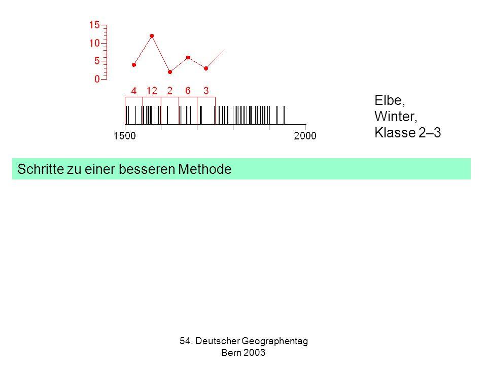 54. Deutscher Geographentag Bern 2003 Elbe, Winter, Klasse 2–3 Schritte zu einer besseren Methode