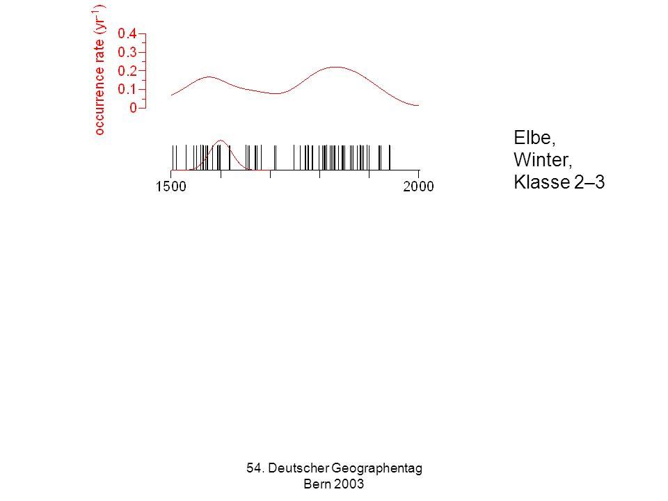 54. Deutscher Geographentag Bern 2003 Elbe, Winter, Klasse 2–3