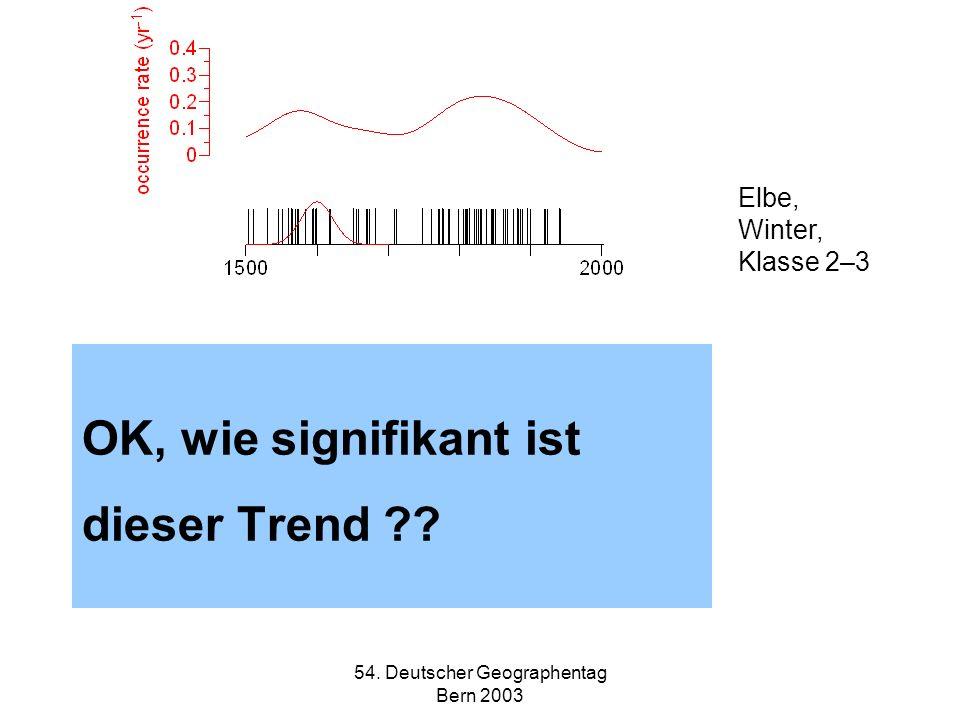 54. Deutscher Geographentag Bern 2003 Elbe, Winter, Klasse 2–3 OK, wie signifikant ist dieser Trend ??