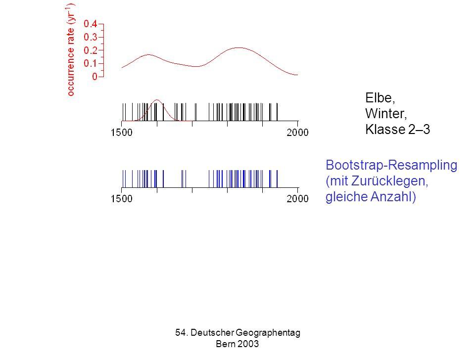 54. Deutscher Geographentag Bern 2003 Elbe, Winter, Klasse 2–3 Bootstrap-Resampling (mit Zurücklegen, gleiche Anzahl)