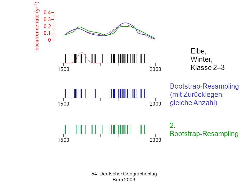 54. Deutscher Geographentag Bern 2003 Elbe, Winter, Klasse 2–3 Bootstrap-Resampling (mit Zurücklegen, gleiche Anzahl) 2. Bootstrap-Resampling