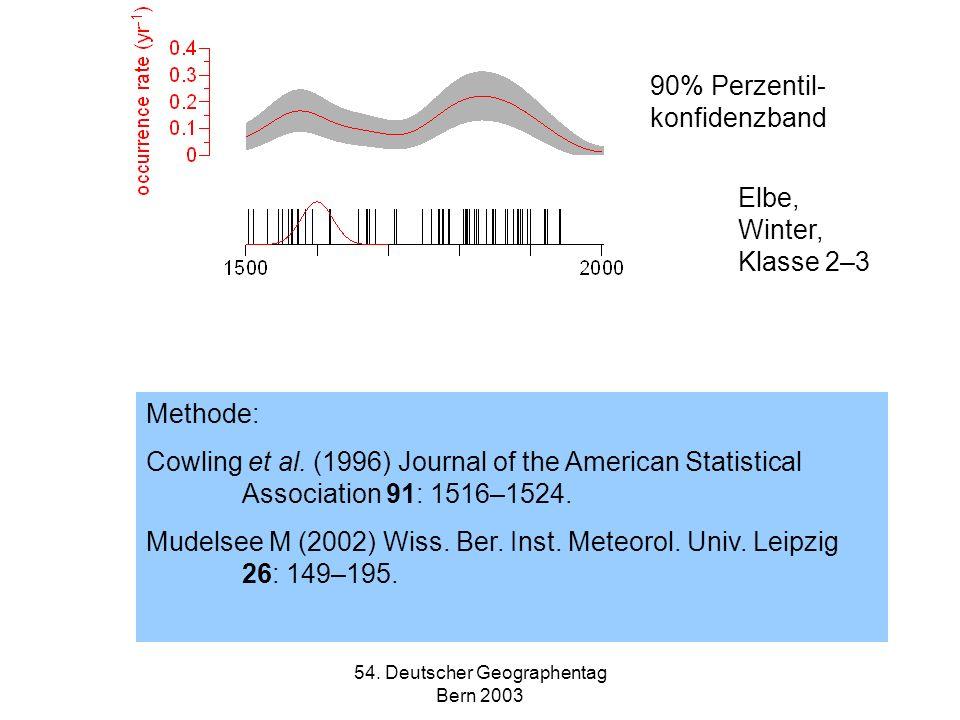 54. Deutscher Geographentag Bern 2003 Elbe, Winter, Klasse 2–3 90% Perzentil- konfidenzband Methode: Cowling et al. (1996) Journal of the American Sta