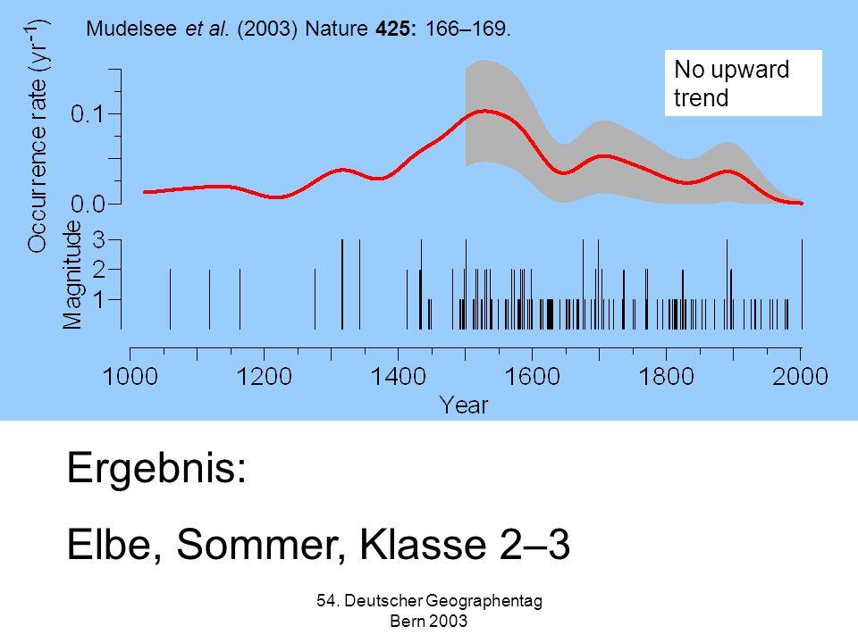 54. Deutscher Geographentag Bern 2003 Ergebnis: Elbe, Sommer, Klasse 2–3 No upward trend Mudelsee et al. (2003) Nature 425: 166–169.