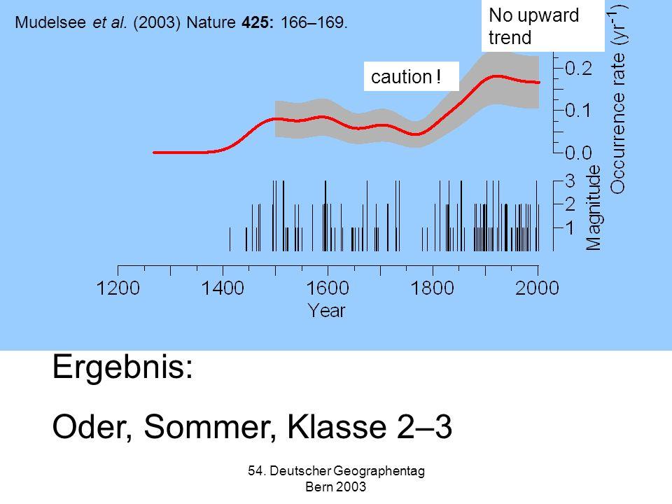 54. Deutscher Geographentag Bern 2003 Ergebnis: Oder, Sommer, Klasse 2–3 No upward trend caution ! Mudelsee et al. (2003) Nature 425: 166–169.