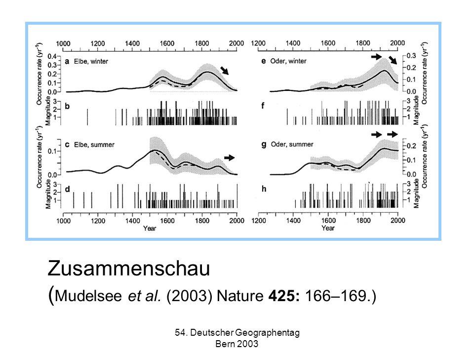 54. Deutscher Geographentag Bern 2003 Zusammenschau ( Mudelsee et al. (2003) Nature 425: 166–169.)