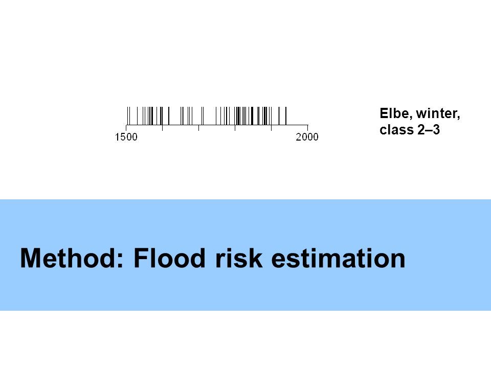 Method: Flood risk estimation Elbe, winter, class 2–3