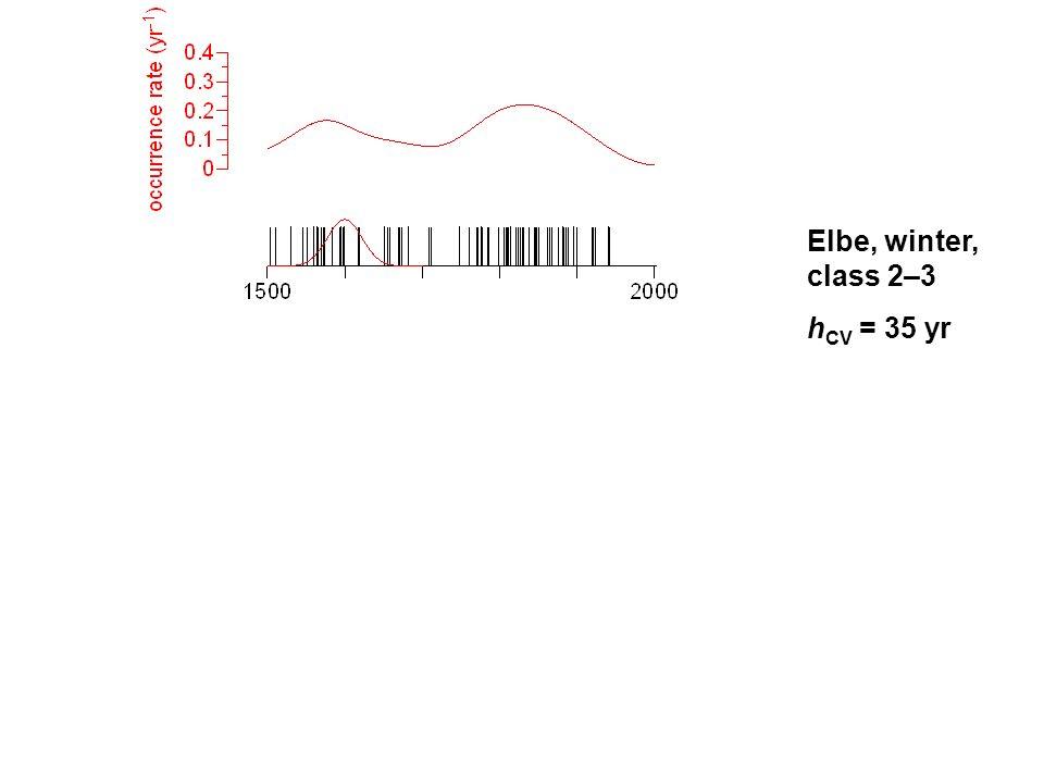 Elbe, winter, class 2–3 h CV = 35 yr