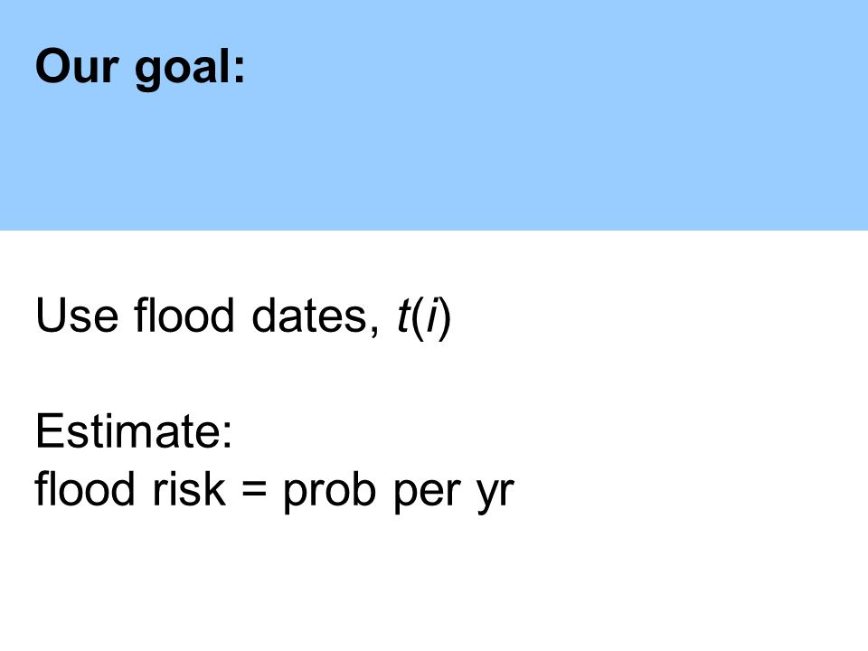 Our goal: Use flood dates, t(i) Estimate flood risk =prob per yr Time-dependence