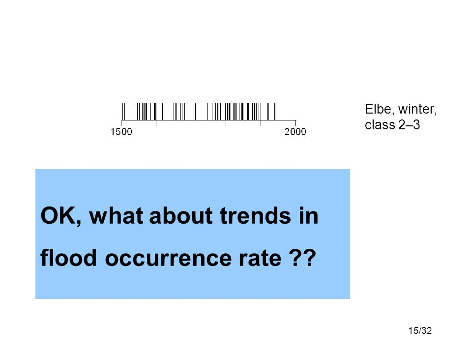 15/32 OK, what about trends in flood occurrence rate ?? Elbe, winter, class 2–3