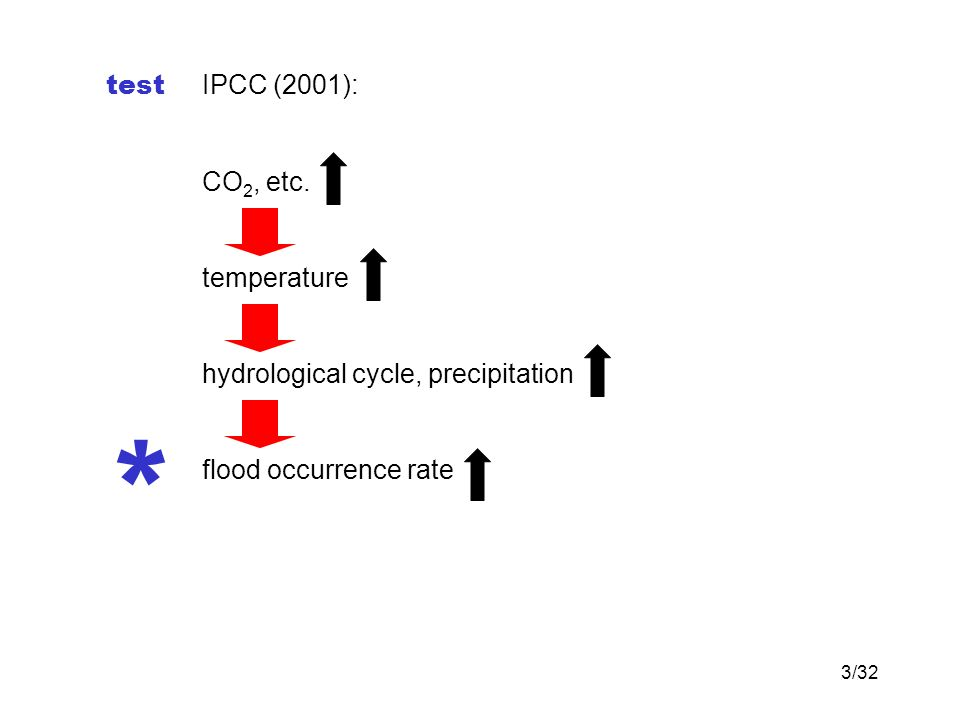 3/32 test IPCC (2001): CO 2, etc. temperature hydrological cycle, precipitation flood occurrence rate *