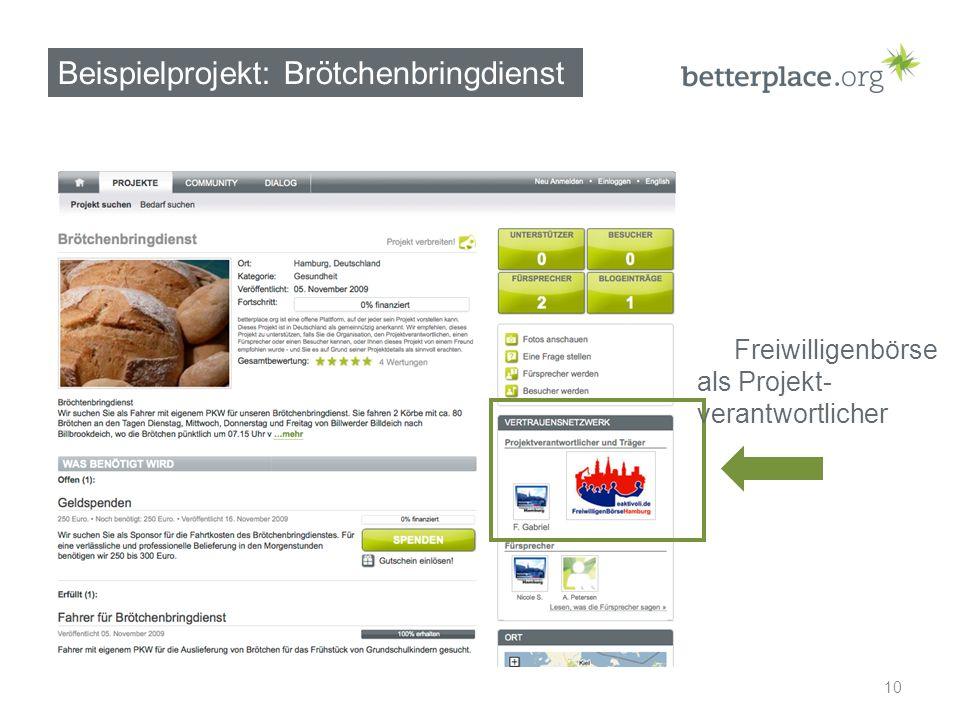 Beispielprojekt: Brötchenbringdienst 10 Freiwilligenbörse als Projekt- verantwortlicher