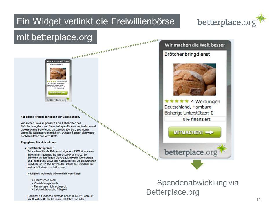 Ein Widget verlinkt die Freiwillienbörse 11 mit betterplace.org Spendenabwicklung via Betterplace.org