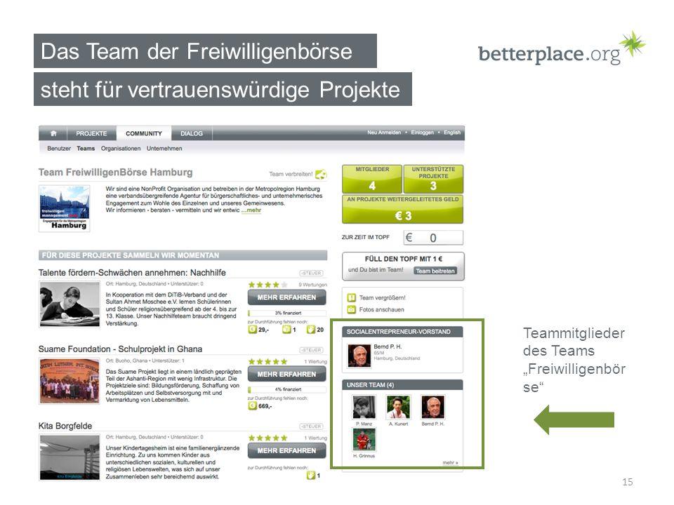 15 Das Team der Freiwilligenbörse Teammitglieder des Teams Freiwilligenbör se steht für vertrauenswürdige Projekte