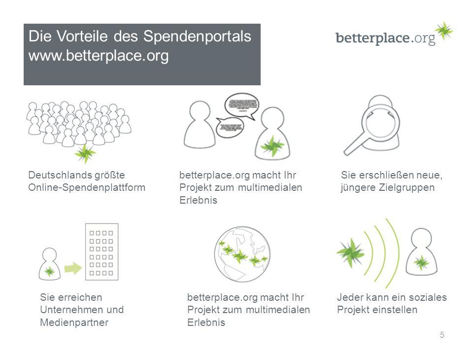 Die Vorteile des Spendenportals www.betterplace.org 5 Deutschlands größte Online-Spendenplattform Sie erschließen neue, jüngere Zielgruppen Sie erreichen Unternehmen und Medienpartner Jeder kann ein soziales Projekt einstellen betterplace.org macht Ihr Projekt zum multimedialen Erlebnis