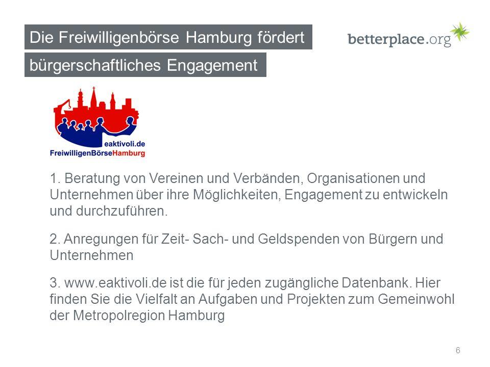 Die Freiwilligenbörse Hamburg fördert bürgerschaftliches Engagement 6 1. Beratung von Vereinen und Verbänden, Organisationen und Unternehmen über ihre