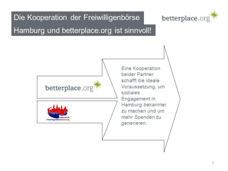 Die Kooperation der Freiwilligenbörse Hamburg und betterplace.org ist sinnvoll! 7 Eine Kooperation beider Partner schafft die ideale Voraussetzung, um