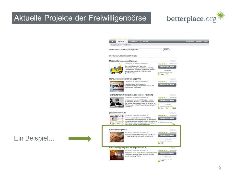 9 Aktuelle Projekte der Freiwilligenbörse Ein Beispiel...