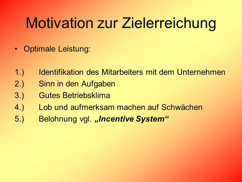 Motivation zur Zielerreichung Optimale Leistung: 1.)Identifikation des Mitarbeiters mit dem Unternehmen 2.)Sinn in den Aufgaben 3.)Gutes Betriebsklima