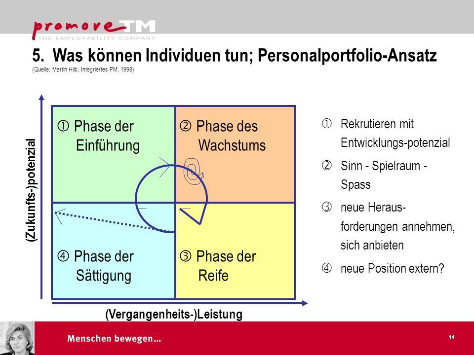 5.Was können Individuen tun. Selbstevaluation und Auswertungsgespräch Die ProPosition © - Checks.